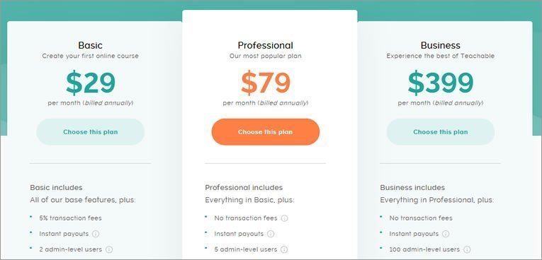 Cheap Course Creation Software   Teachable  Price Range